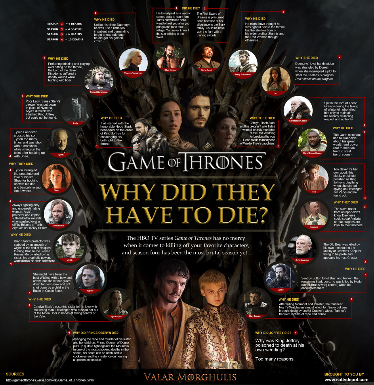 game of thrones infographic why did they have to die. Black Bedroom Furniture Sets. Home Design Ideas