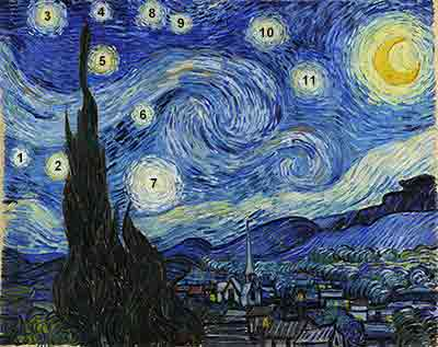 Van Gogh Starry Night Meaning: Bible Genesis 11 stars